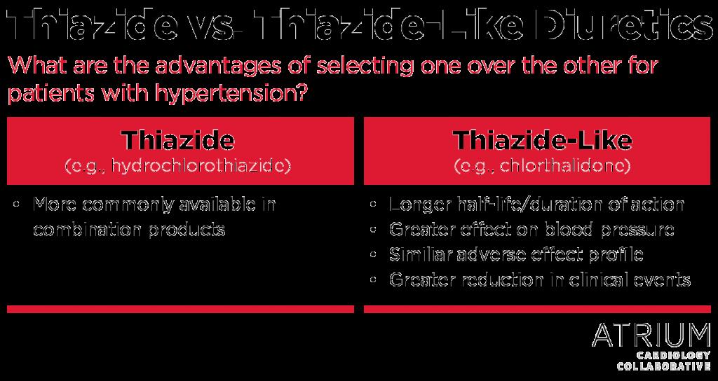 TZD-Graphic